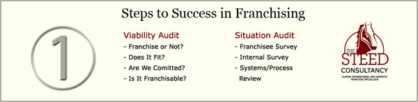 steps-to-success-in-franchising-1-600