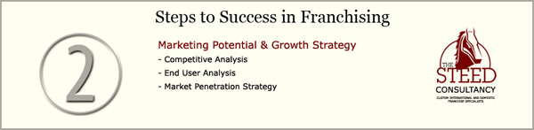 steps-to-success-in-franchising-2-600