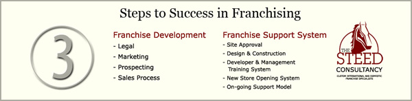 steps-to-success-in-franchising-3-600